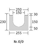BIRCOsir – kleine Nennweiten Nominal width 150 Channels Channel elements with 0.5 % internal inbuilt fall